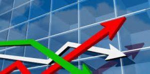 Mkt volatility